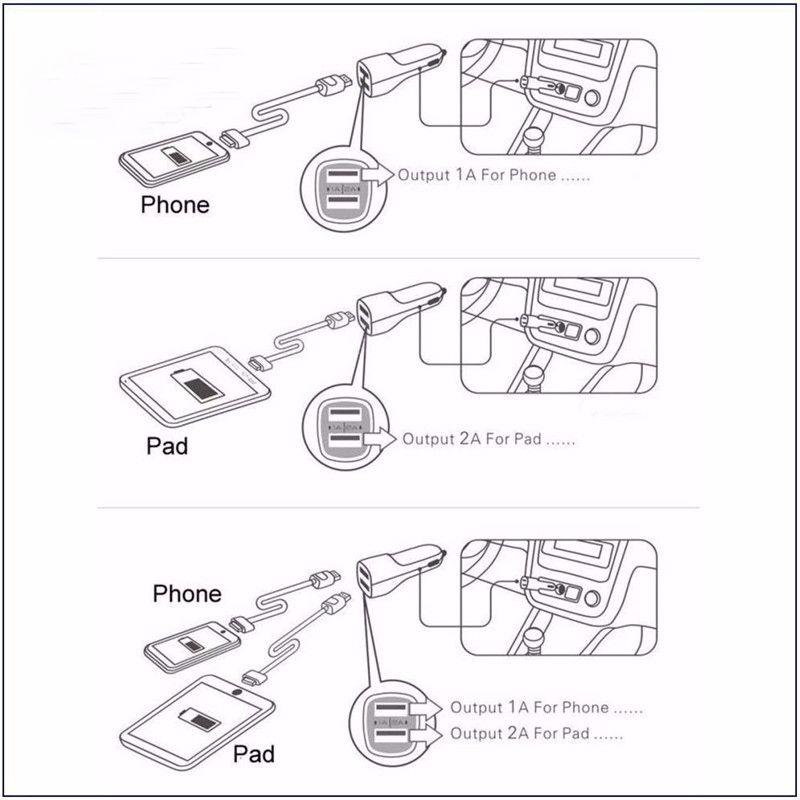 Carregador de Celular Duplo USB para o Isqueiro Acendedor do Carro