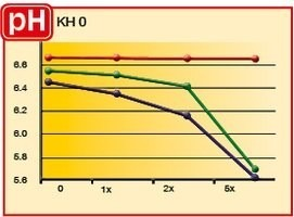 Sera Aquatan 100ml Condicionador P/ Aquarios Trata Até 400 L  - KZ Power