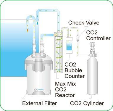 Reator De Co2 Ista ( M ) Para Aquarios Plantados I-528  - KZ Power