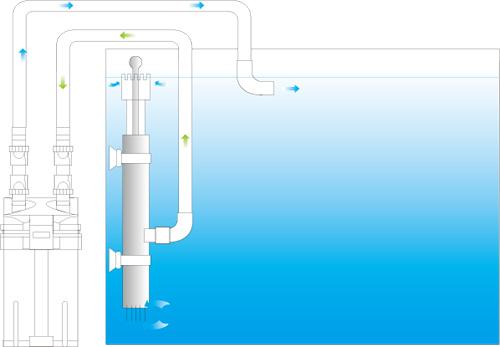 Surface Skimmer  ista p/ aquarios plantados I-521  - KZ Power