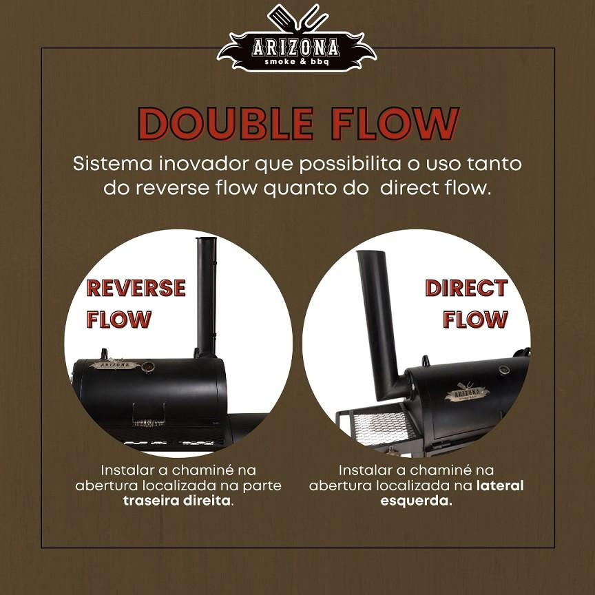 Pitsmoker Double Flow (Fluxo Direto + Fluxo Reverso)   600 - Defumador para American Barbecue - Arizona Smoke & BBQ