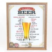 Quadro Coleção de Tampinhas Beer