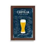 Quadro com Moldura Como Pedir Cerveja Ao Redor do Mundo