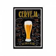 Quadro Como Pedir uma Cerveja ao Redor do Mundo