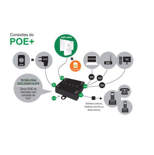Amplimax Link 4g Elsys Amplificador Roteador Externo Modem 4G Antena Heptaband Integrada
