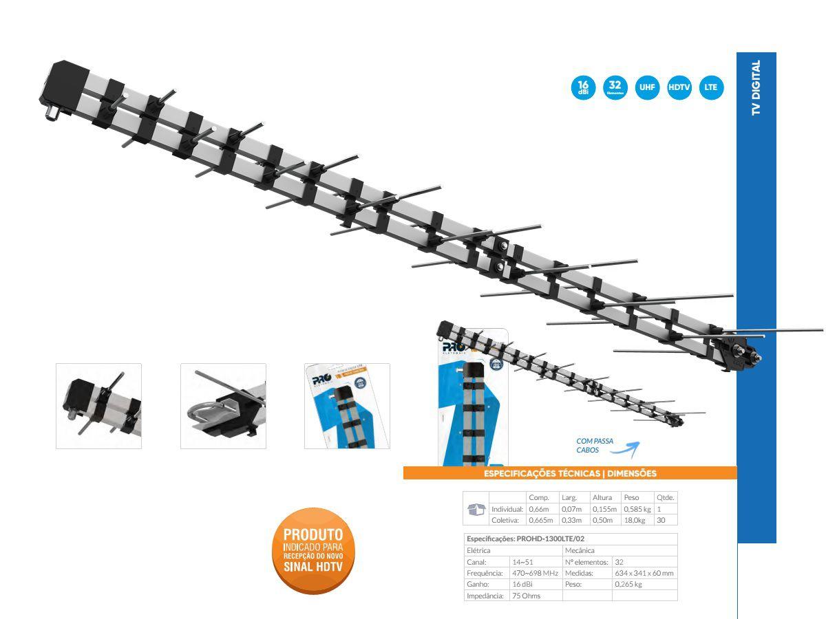 Antena UHF Digital HDTV 32 Elementos de Alto Ganho Bi-Partida Com Kit Cabo Coaxial RG59 15 Metros