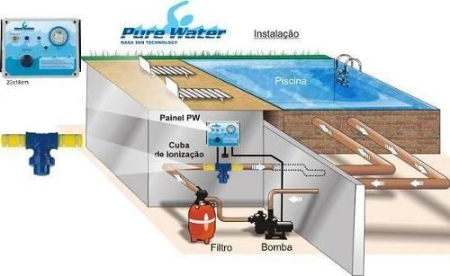 Ionizador pure water pw 55 piscinas at l for Ionizador piscina