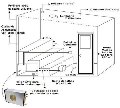 Sauna Vapor Elétrica 9kw Inox já com Comando Digital Impercap