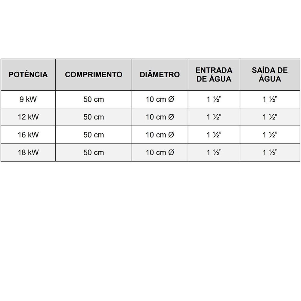 Aquecedor Piscina Elétrico Passagem 18kW - até 55.000L Impercap
