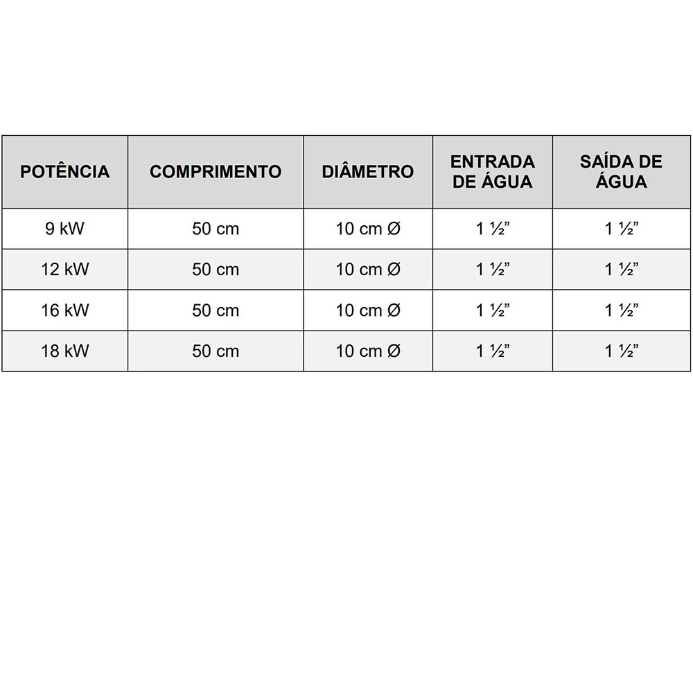 Aquecedor Piscina Elétrico Passagem 9kW - até 20.000L  Impercap