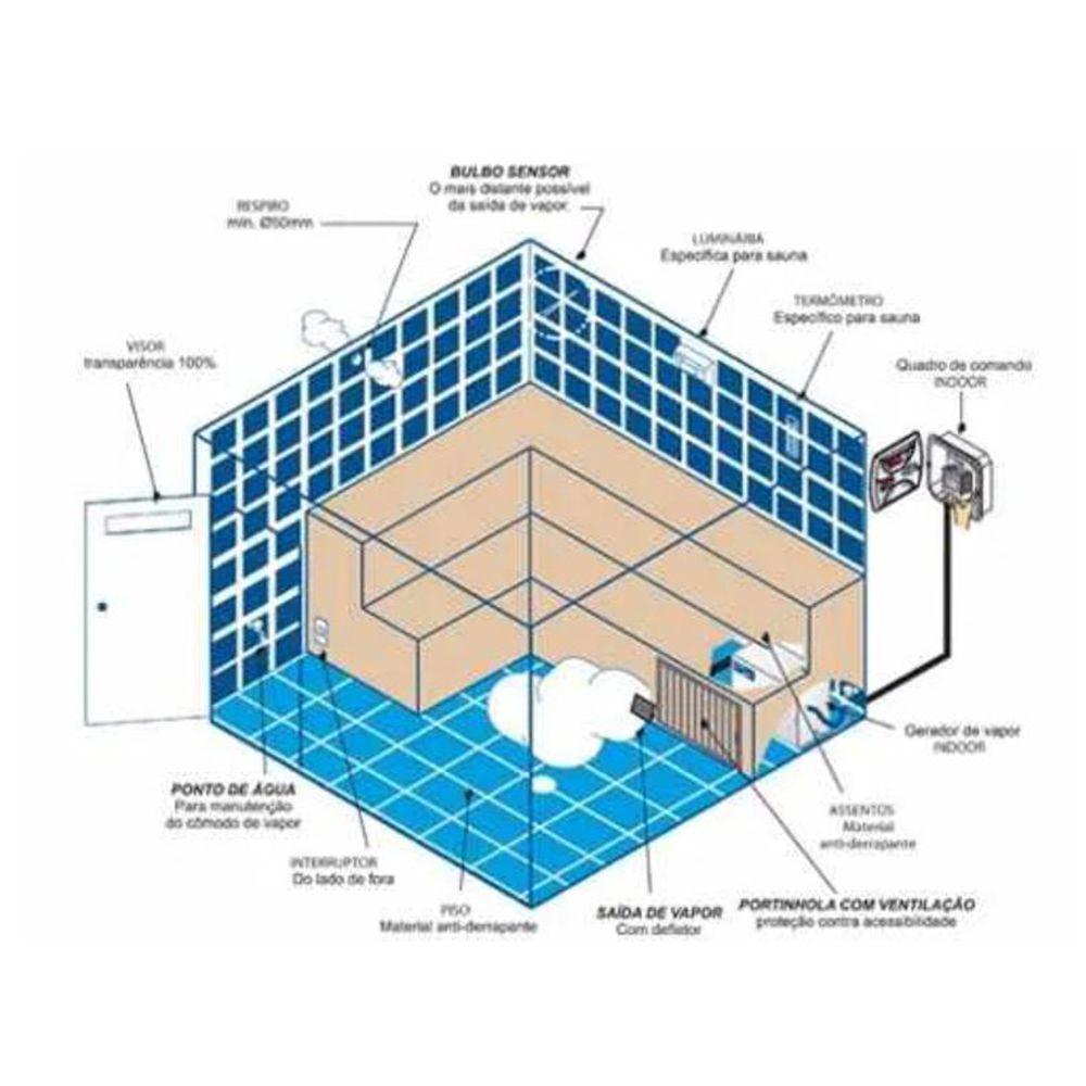 Sauna Vapor Indoor 9kw + Quadro Digital 10m³ - Sodramar