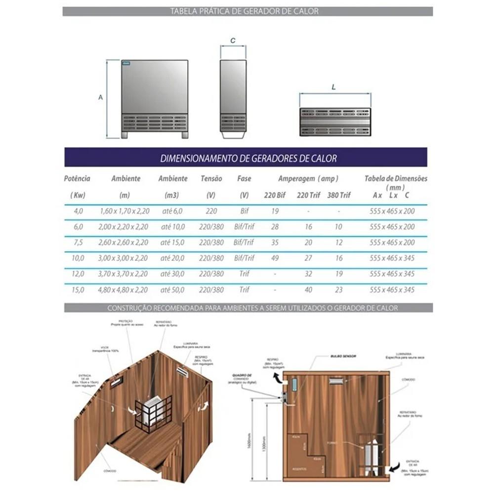 Sauna Seca 15kw para até 50m³ - Sodramar