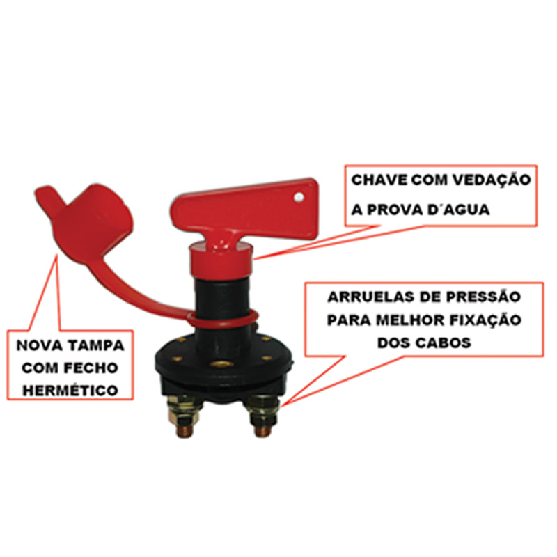 CHAVE GERAL AUTOMOTIVA SPA