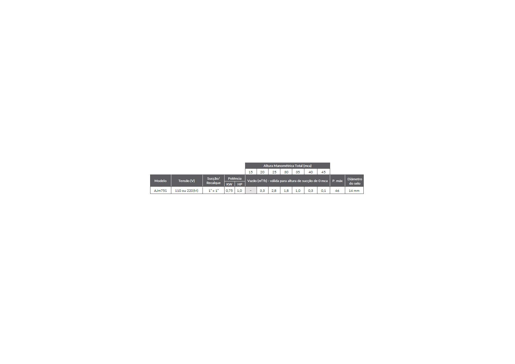 Bomba Auto Aspirante Inox AJM75SL 1 CV Monofásico Lepono