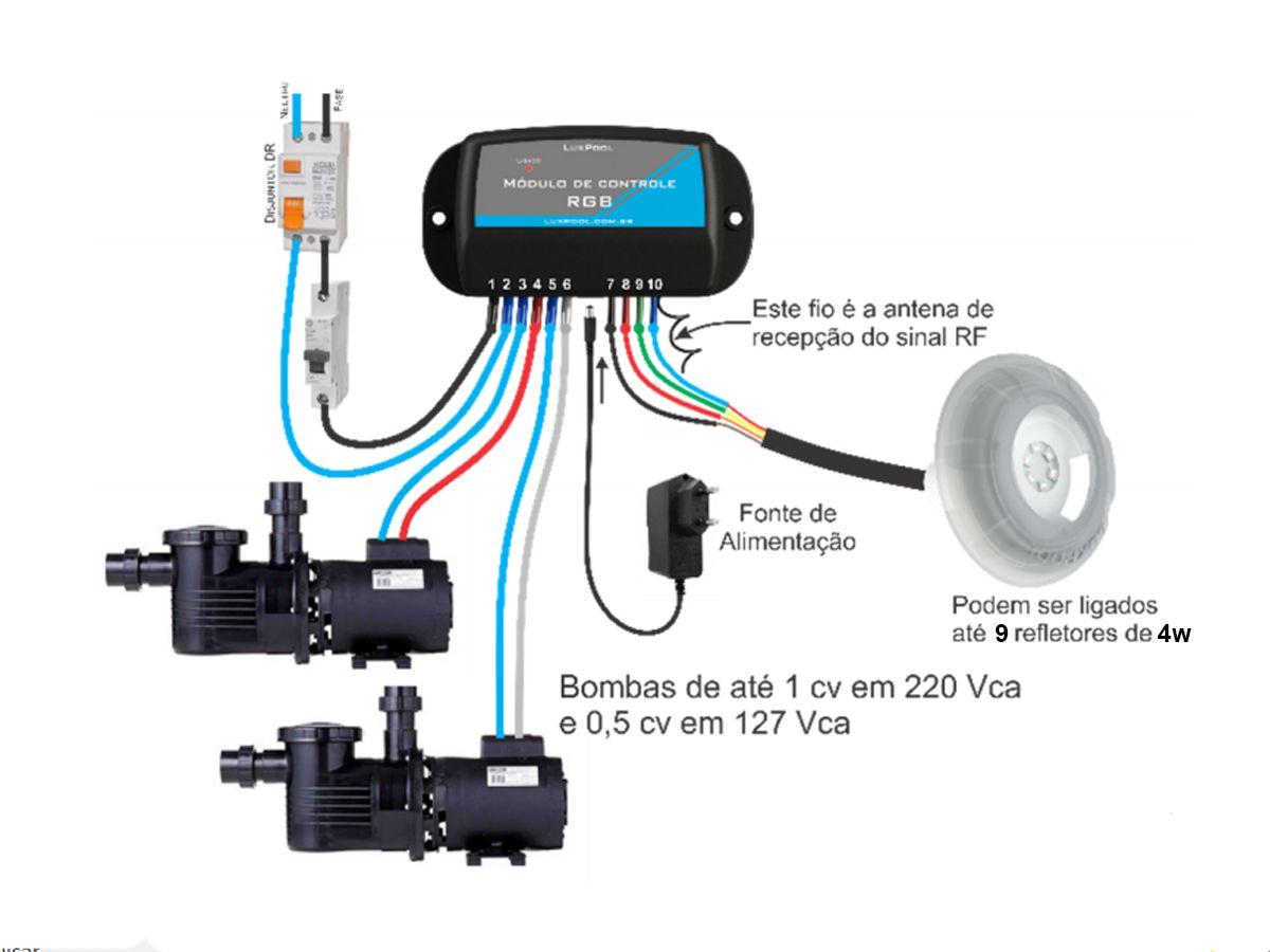 Controlador Módulo de iluminação RGB Ultraclor Luxpool