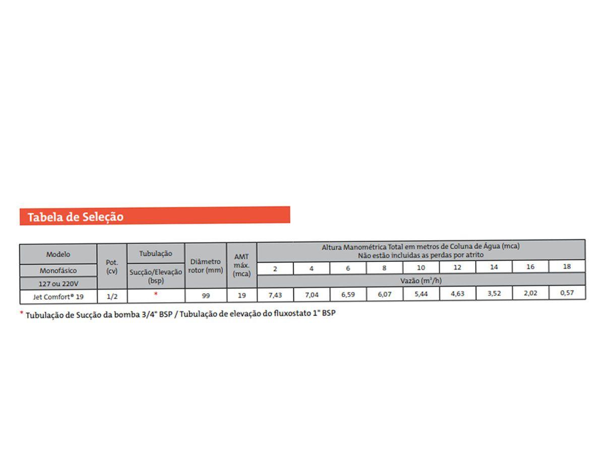 Pressurizador Dancor Jet Comfort 19 1/2CV - 127V Monofásico