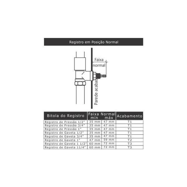Registro Gaveta Base B-1509-1/2 Fabrimar
