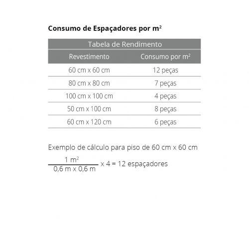 Cunha para Nivelador de Revestimentos (pct 100pçs) Cortag