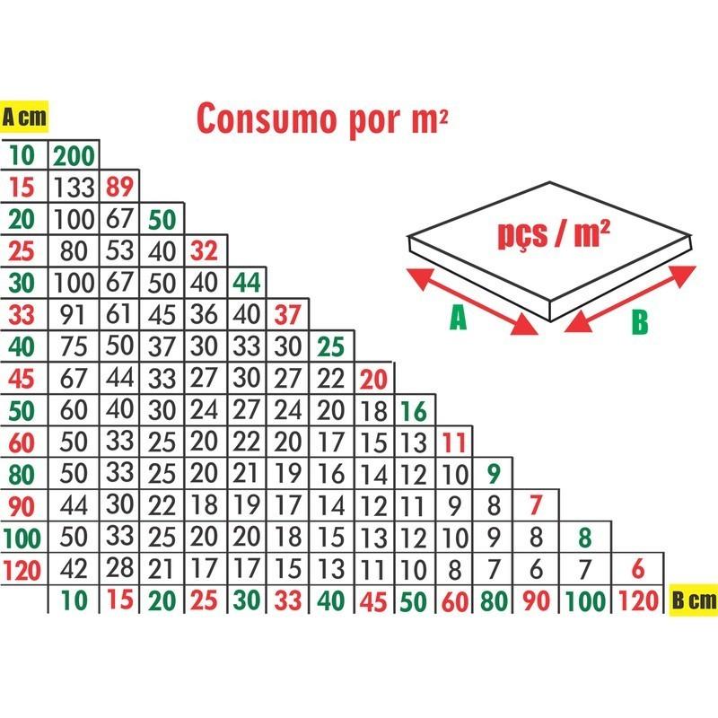 Cunha para Nivelador (pct 50pçs) Nivelacerto