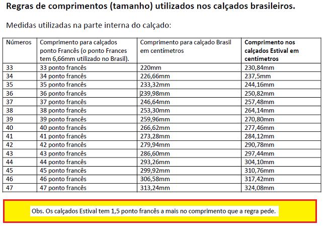 EN10023S2 - SAPATO DE SEGURANÇA COM BICO COMPOSITE EM MICROFIBRA PRETO E VERMELHO ESTIVAL CA 42554 - NCM 6404.19.00