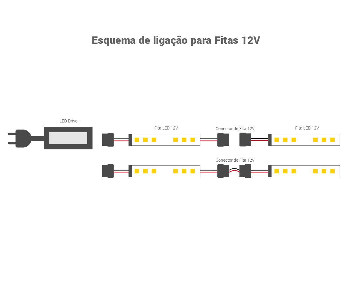 Fita Led 4.8w/M 12v 2700k Branco Quente Smd3528 24w Ip20 5 Metros FT31477