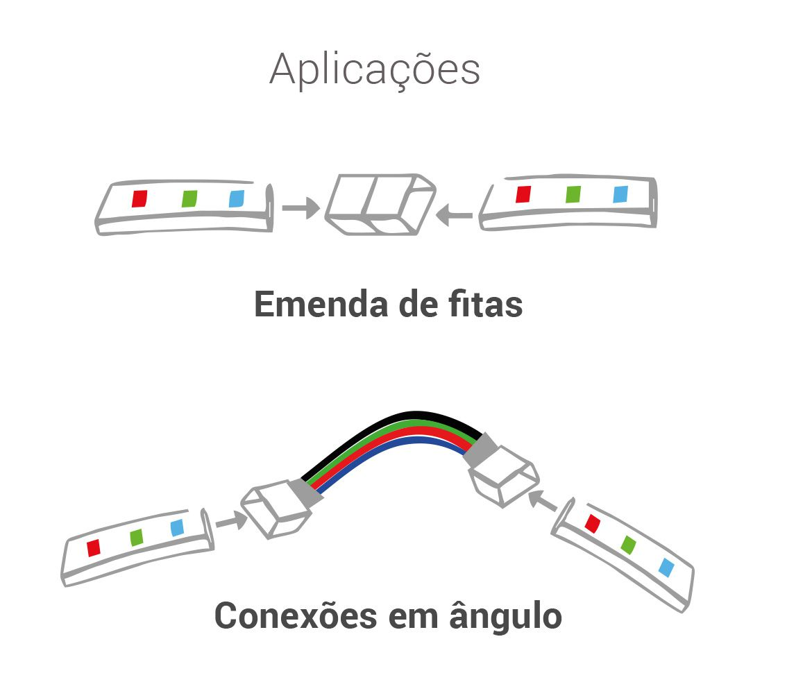 Kit Conector de Fita Led 12v 5050 RGB Ac32122