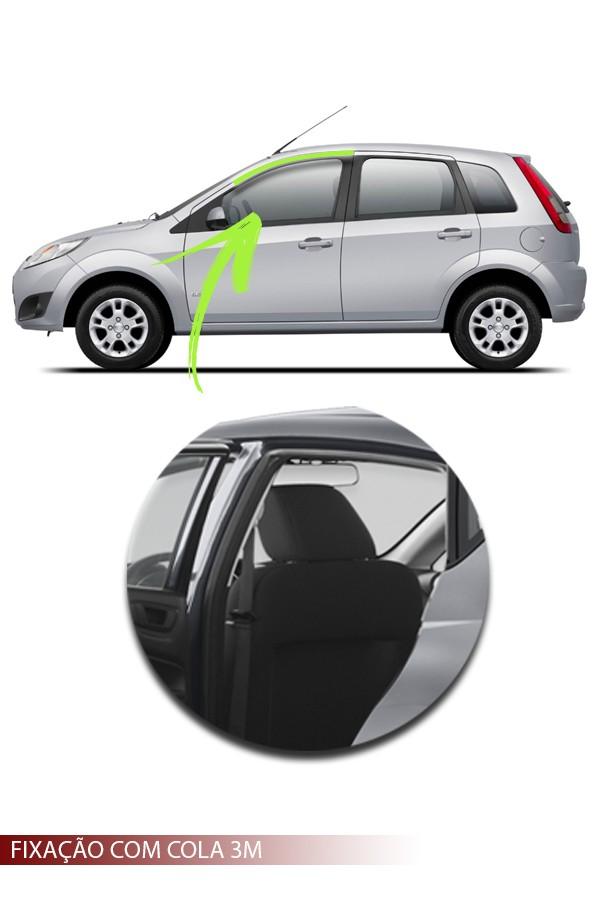 Guarnição Fiesta 2001 até 2017 (Rocam/Amazon) Hatch/Sedan  - Só Frisos Ltda