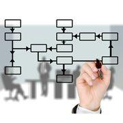 Gestão de Projetos de Tecnologia da Informação