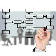 Gestão de Projetos de Tecnologia da Informação  - Loja IETEC
