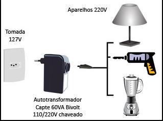 Dimmer controlador de velocidade + Auto transformador 60VA bivolt manual 110V/220V Capte