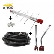 Antena Externa Digital 4k C Mastro 2 X Cabo 10 + Divisor 2x1