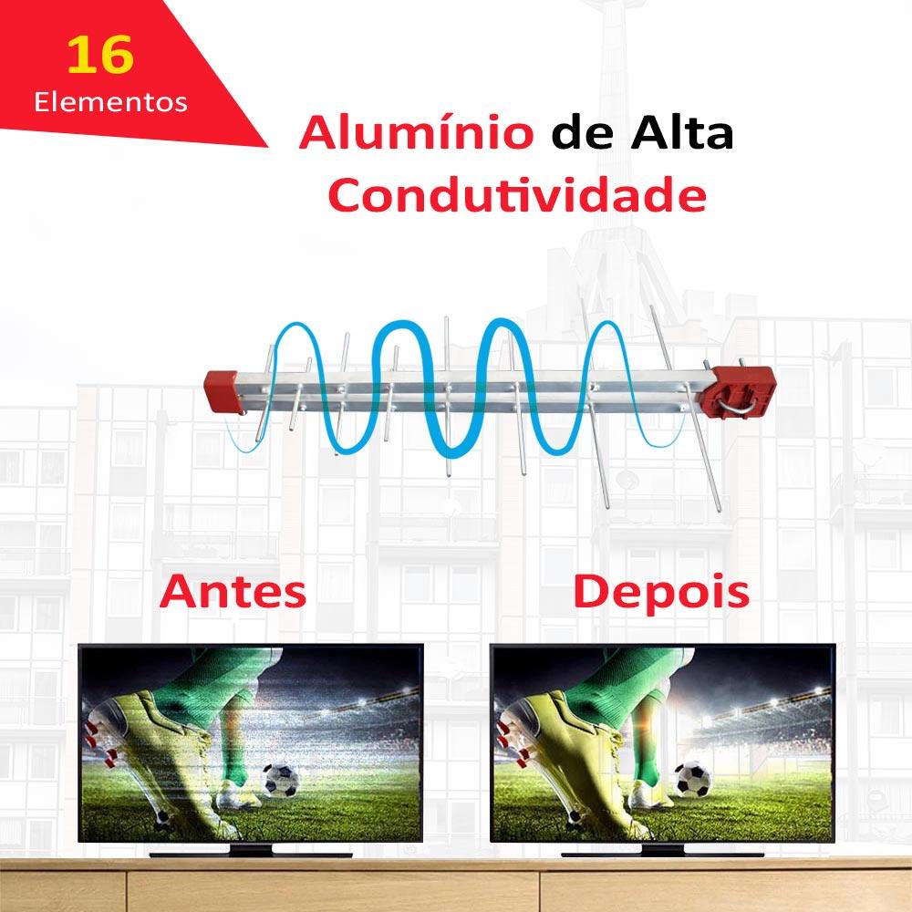 5 Antena Tv Digital 4K Externa UHF Digital Log 16 Elementos Capte