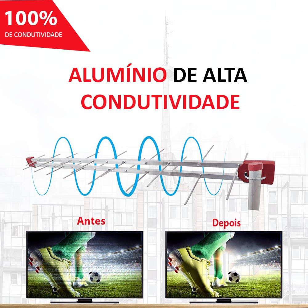 6 Antena TV Digital 4K Externa Full Hdtv Uhf Log 28 Elementos Capte