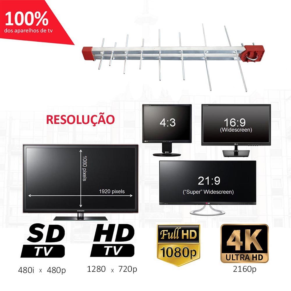 7 Antena Tv Digital 4K Externa UHF Digital Log 16 Elementos Capte