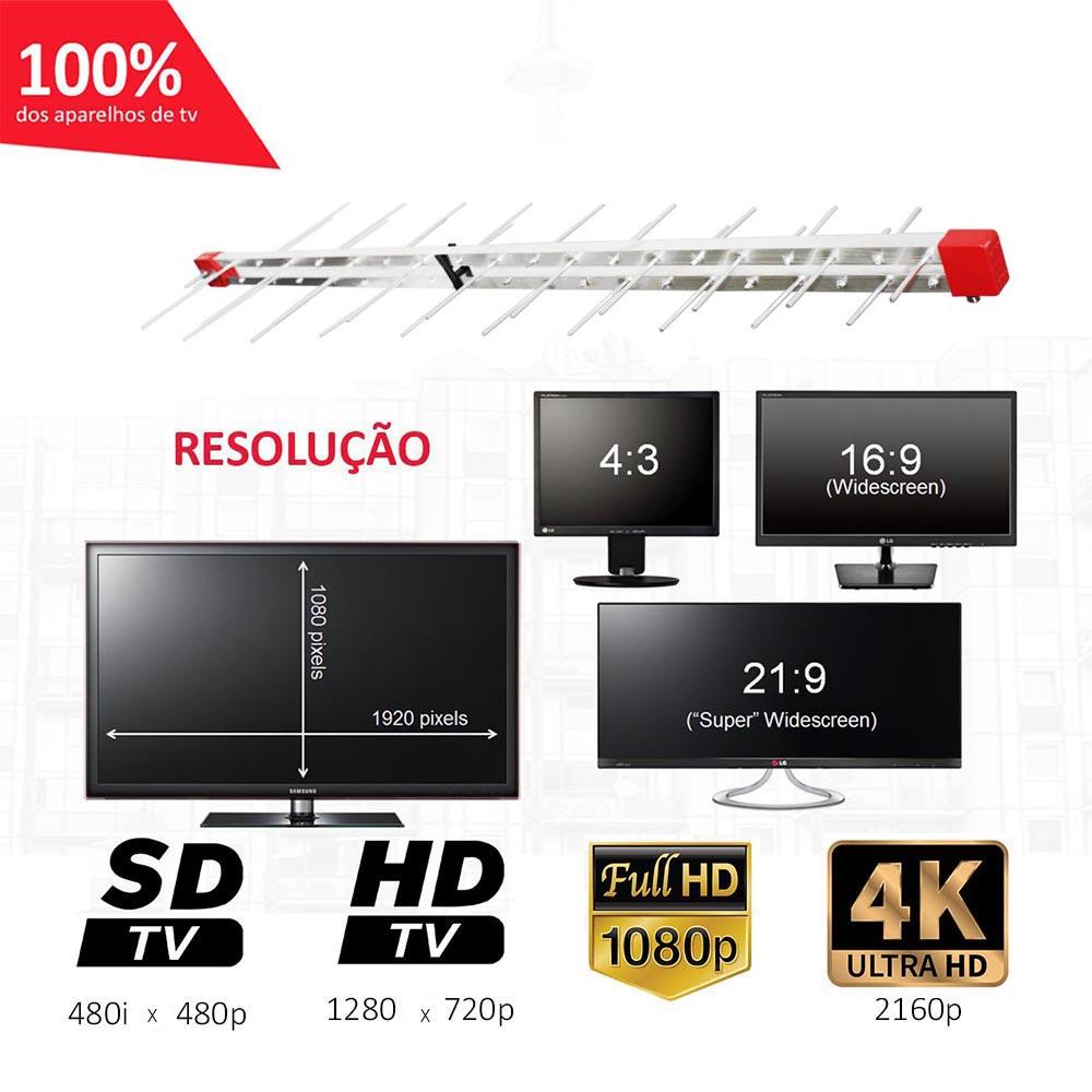 Antena Digital 4k Externa Log 38 + 2 cabos 10 E Divisor 3X1