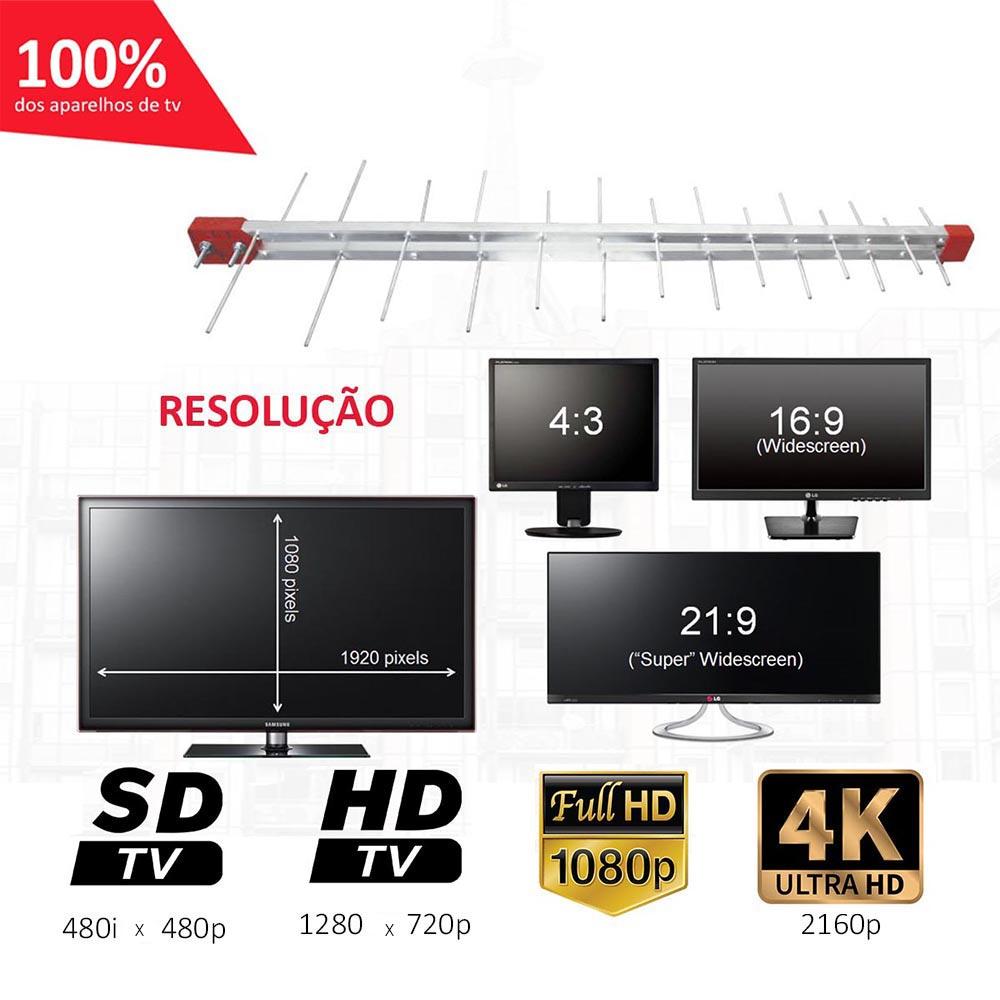 Antena Digital 4K Log 28 Com Cabo De 20m E Suporte TV Universal Para Painel e Parede Capte