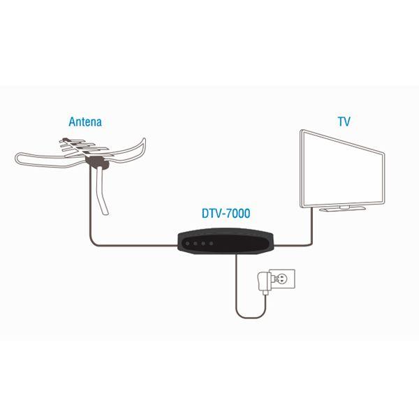 Antena Digital Externa Capte Safira + Conversor e Gravador Digital Aquário DTV 7000S