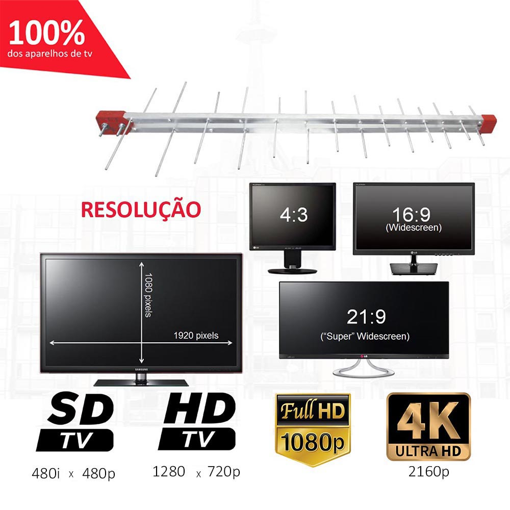 Antena Externa Digital 4K Log 28 Elementos + Cabo 15 Metros