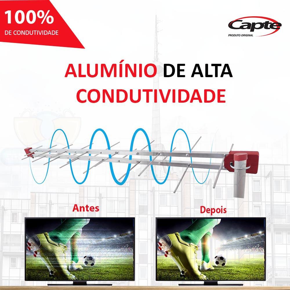 Antena TV Digital 4K Externa Full Hdtv Uhf Log 28 Elementos Capte