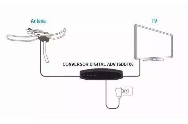 Conversor e Gravador Digital Mini de TV Full HD Imagevox