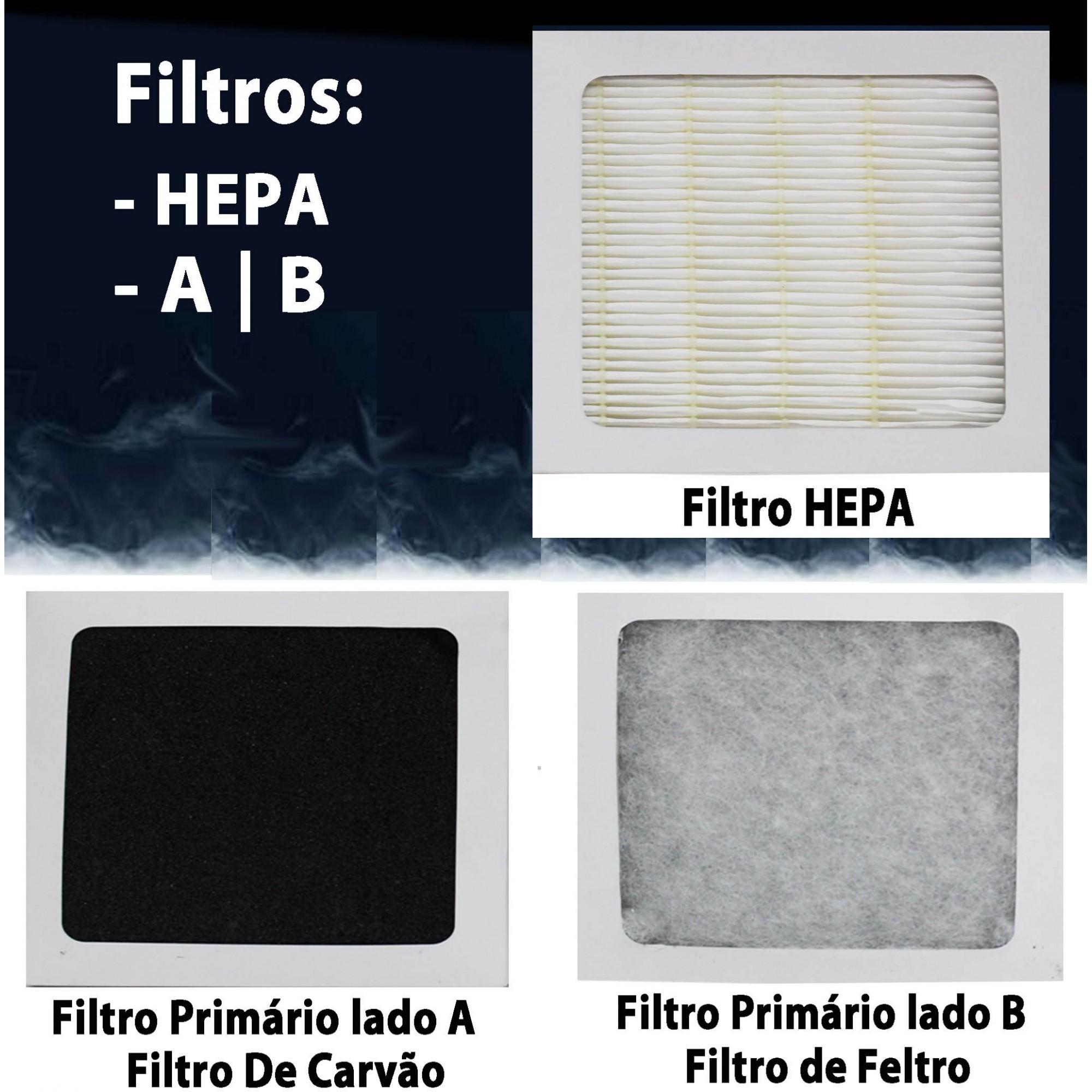 Kit Filtro Purificador de Ar R28 PET
