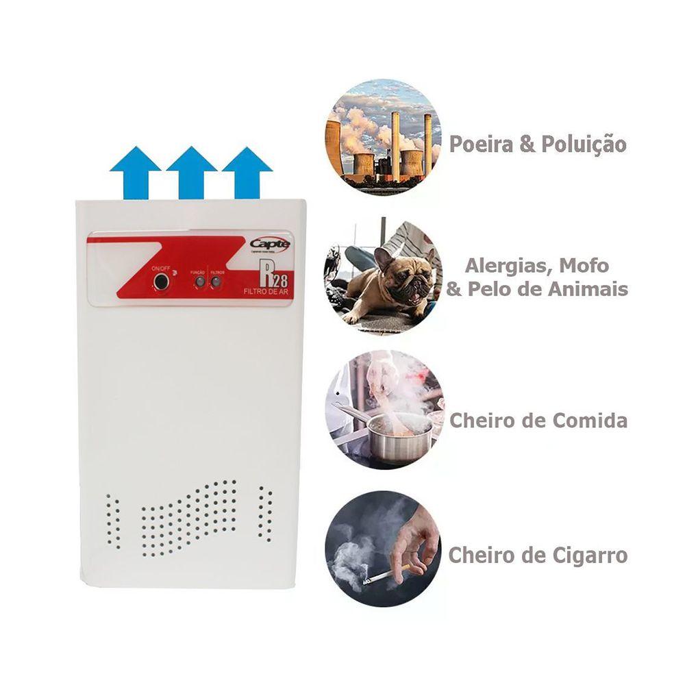 Purificador de Ar R28 PET - tripla proteção - melhora a qualidade do ar CAPTE