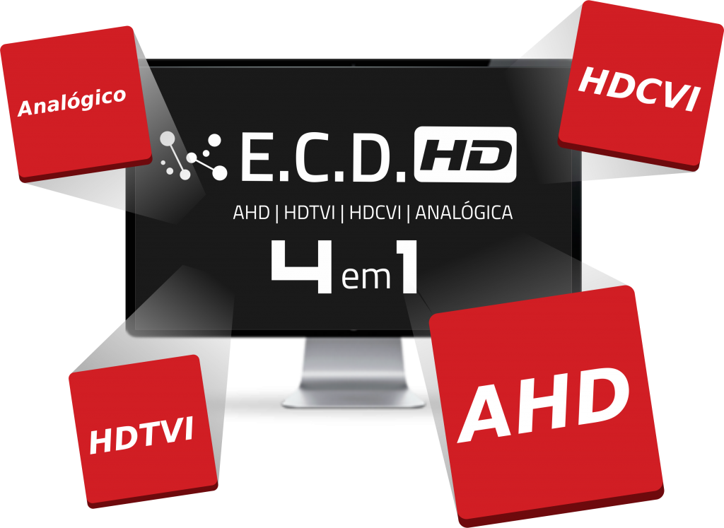 Câmera de Segurança Luxvision 720P megapixel AHD 1 Infravermelho 25 metros alta definição  - Tudoseg Cftv - Sistemas de Segurança Eletrônica