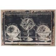 Quadro Globos E Astrolabio