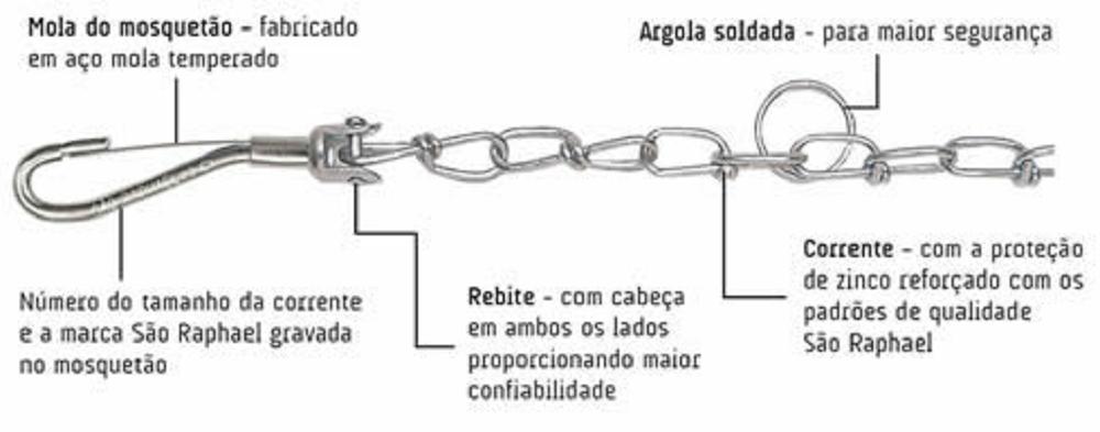 CORRENTE GROSSA PARA CÃES COMPRIMENTO 1,50m