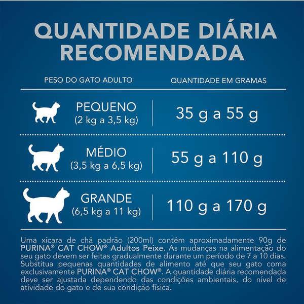 RAÇÃO CAT CHOW DEFENCE PLUS GATOS ADULTO SABOR PEIXE 3kg
