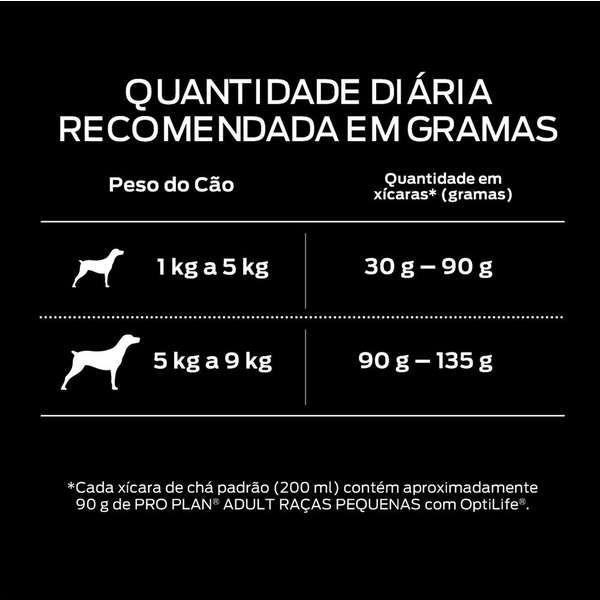 RAÇÃO PRO PLAN CÃES RAÇAS PEQUENAS SABOR FRANGO 2KG