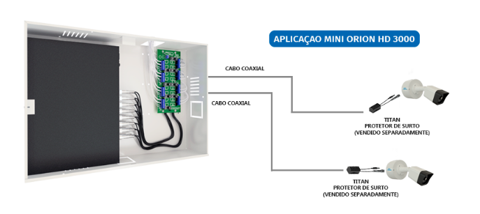 Rack Organizador CFTV Mini Orion HD 3000 8 Canais