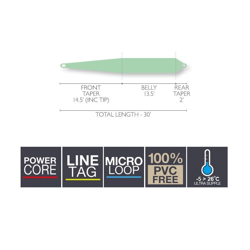 Linha Airflo Rage Compact (Floating)