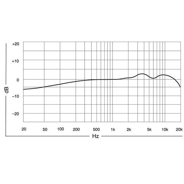 MICROFONE CONDENSADOR CARDIÓIDE COM DIAFRAGMA ULTRAFINO - SM137-LC